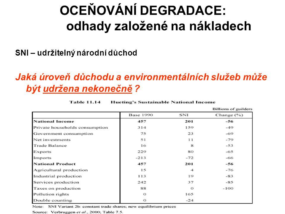 OCEŇOVÁNÍ DEGRADACE: odhady založené na nákladech