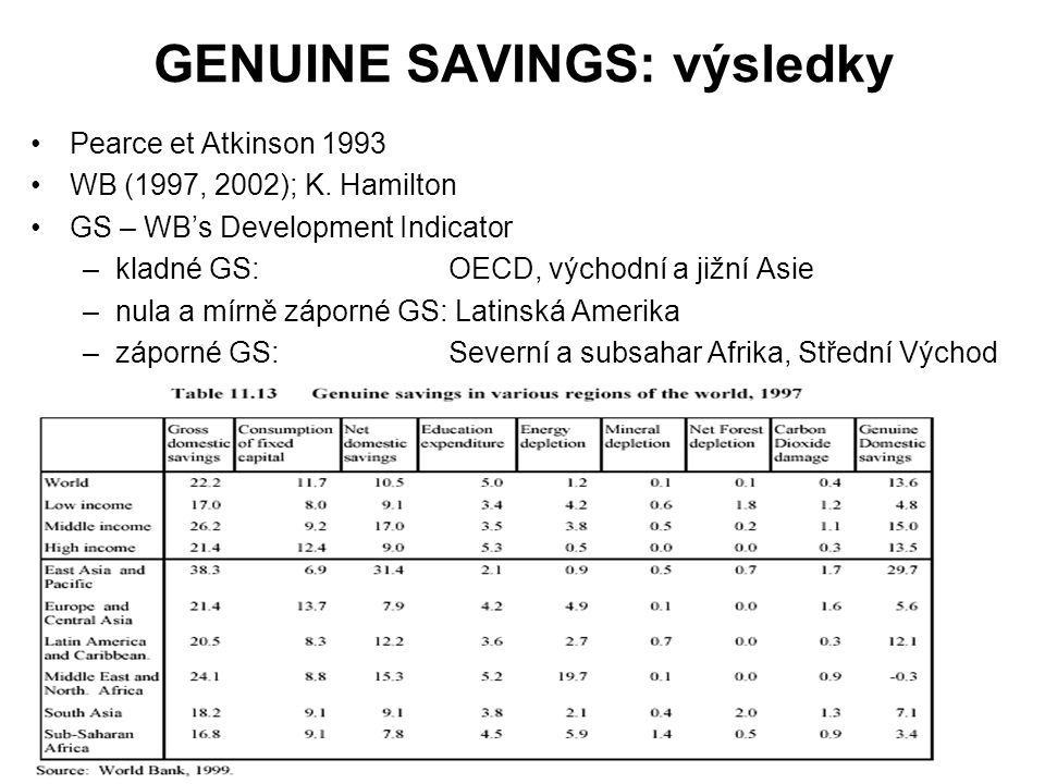 GENUINE SAVINGS: výsledky