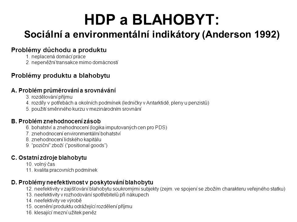 HDP a BLAHOBYT: Sociální a environmentální indikátory (Anderson 1992)