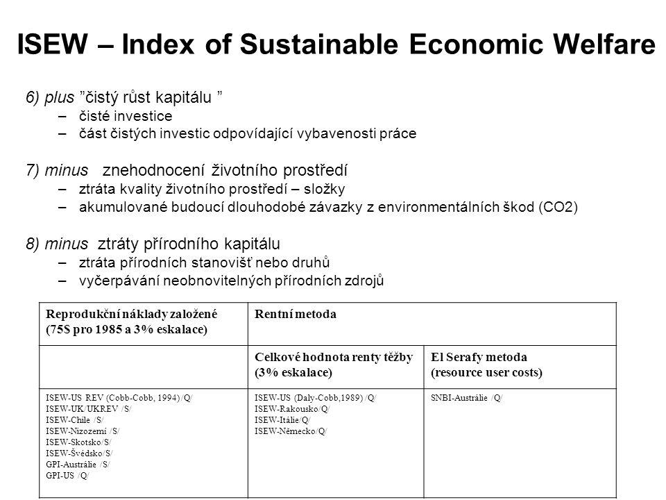 ISEW – Index of Sustainable Economic Welfare