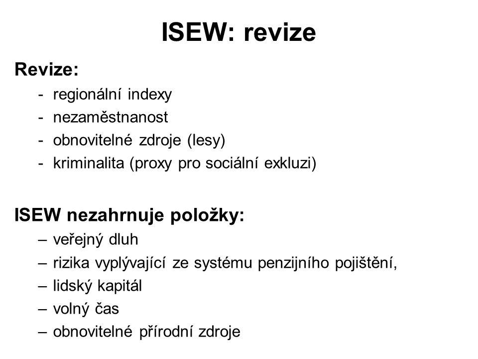 ISEW: revize Revize: ISEW nezahrnuje položky: regionální indexy