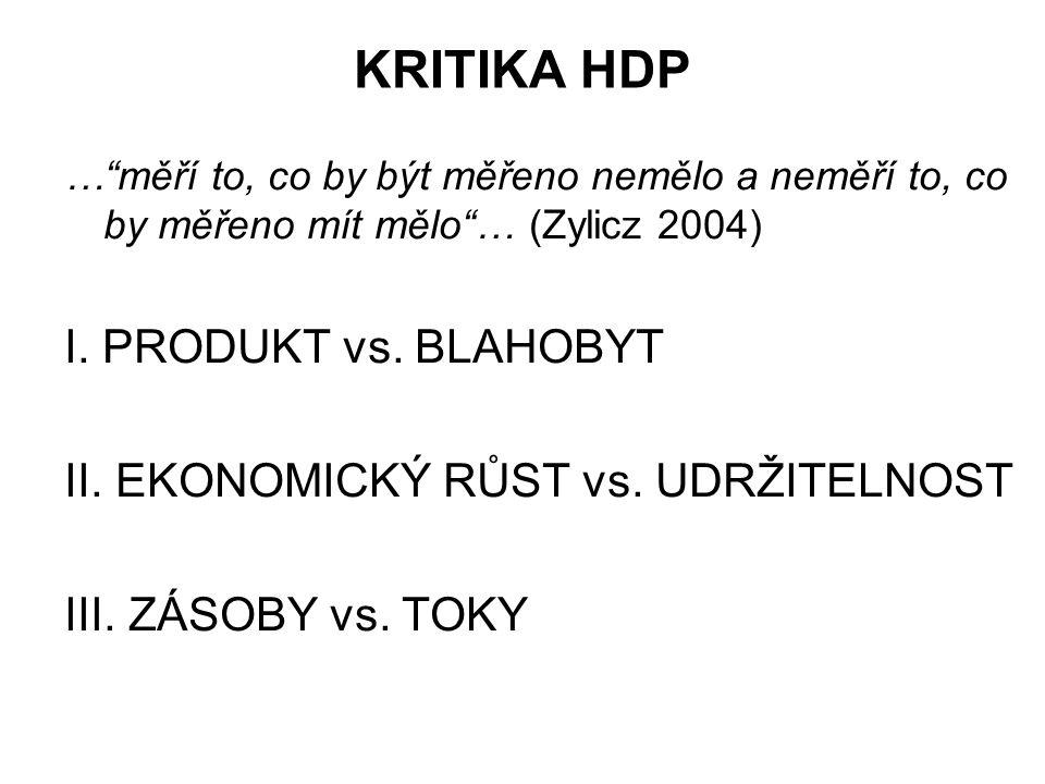 KRITIKA HDP I. PRODUKT vs. BLAHOBYT