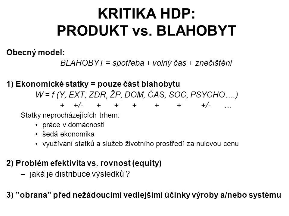 KRITIKA HDP: PRODUKT vs. BLAHOBYT