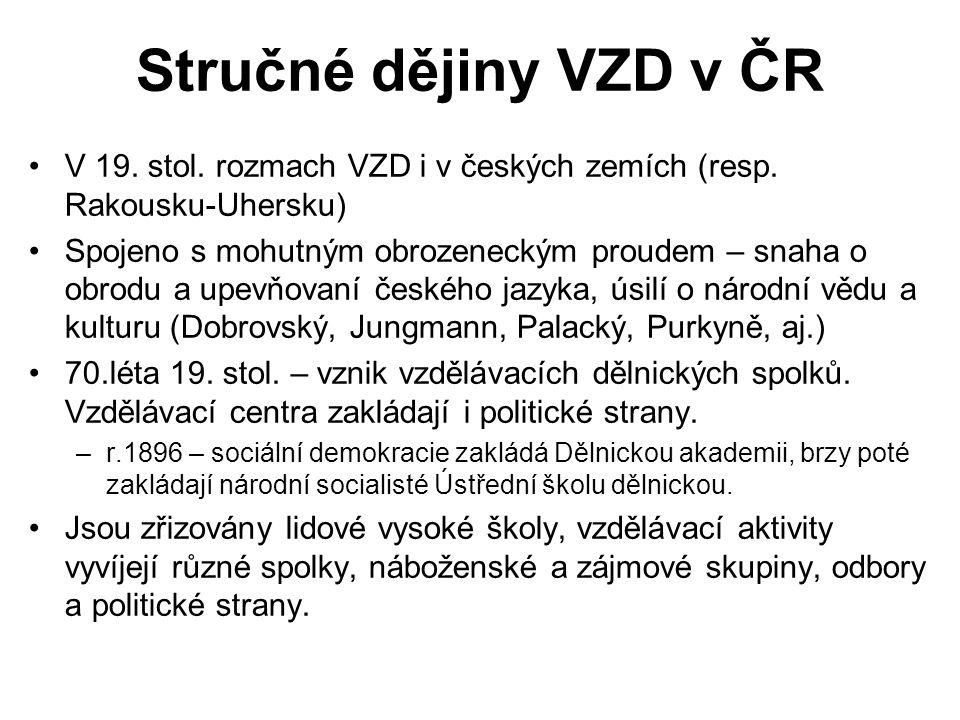 Stručné dějiny VZD v ČR V 19. stol. rozmach VZD i v českých zemích (resp. Rakousku-Uhersku)
