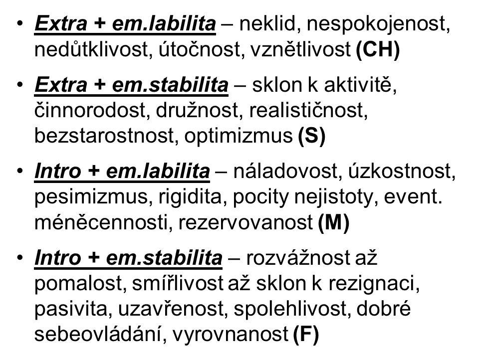 Extra + em.labilita – neklid, nespokojenost, nedůtklivost, útočnost, vznětlivost (CH)