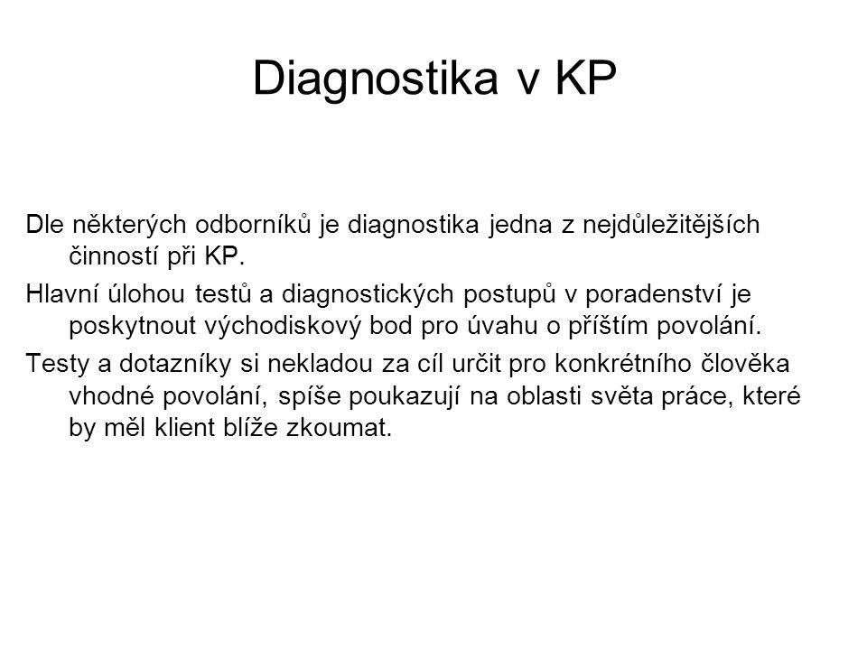 Diagnostika v KP