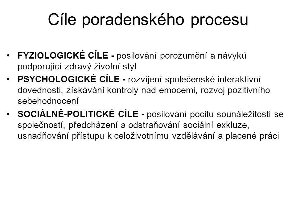 Cíle poradenského procesu