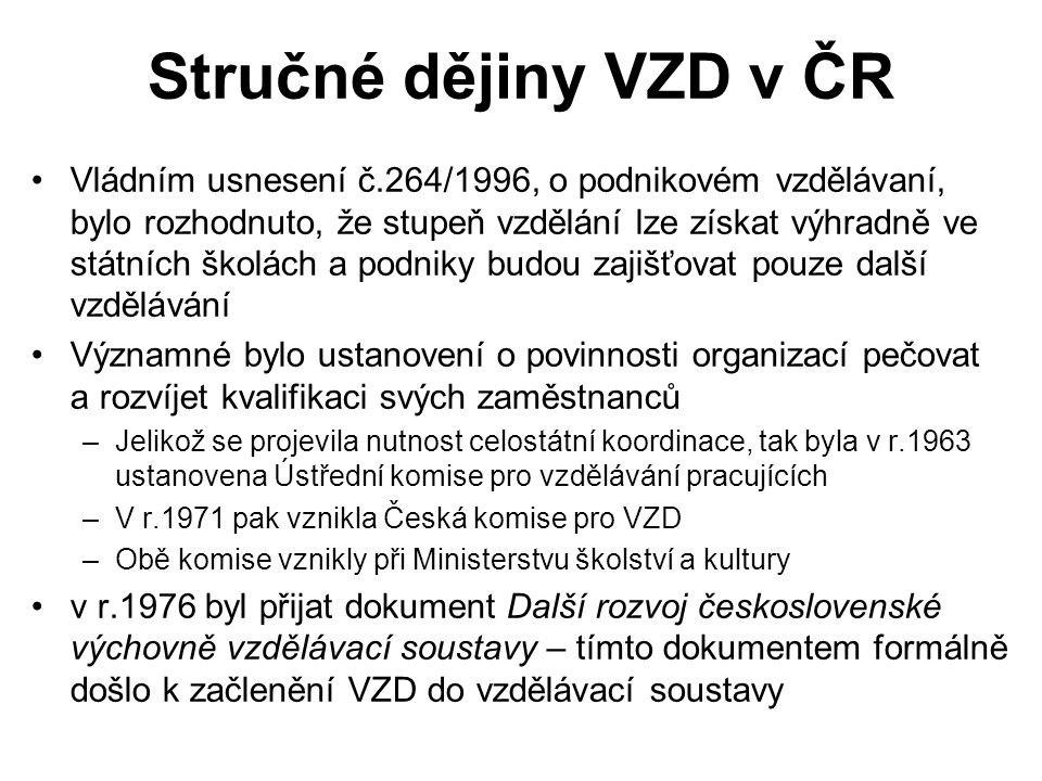 Stručné dějiny VZD v ČR