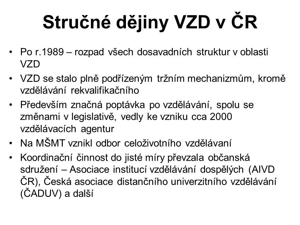 Stručné dějiny VZD v ČR Po r.1989 – rozpad všech dosavadních struktur v oblasti VZD.