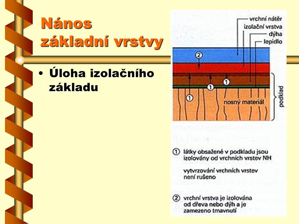 Nános základní vrstvy Úloha izolačního základu