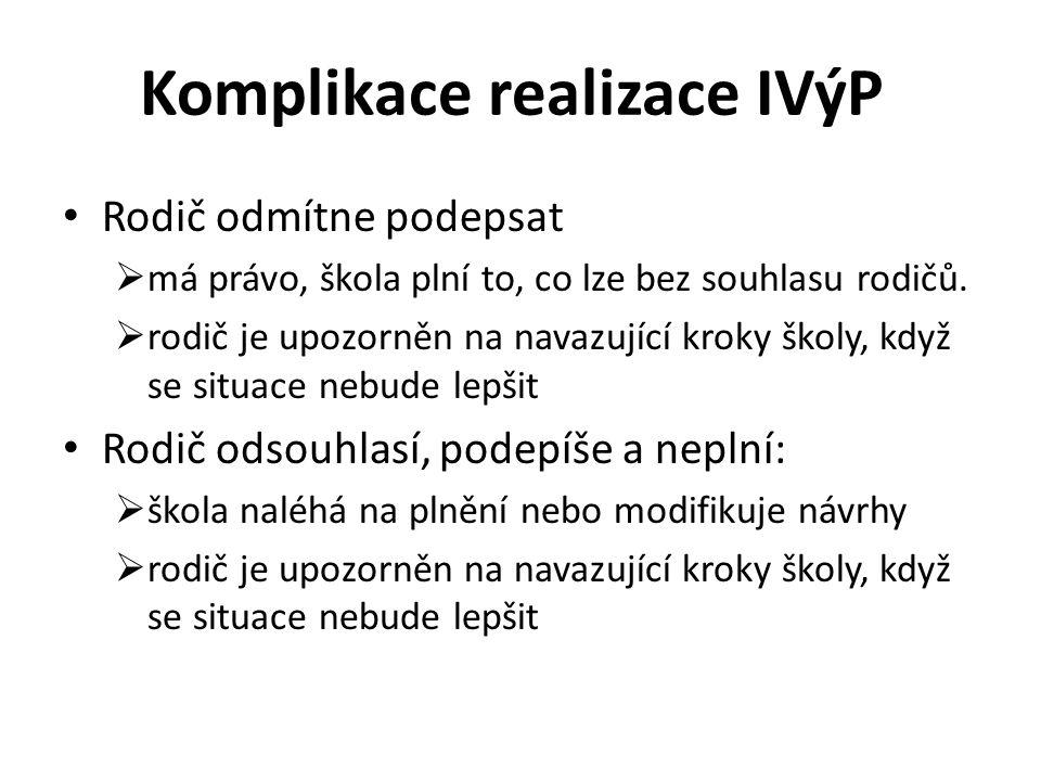Komplikace realizace IVýP