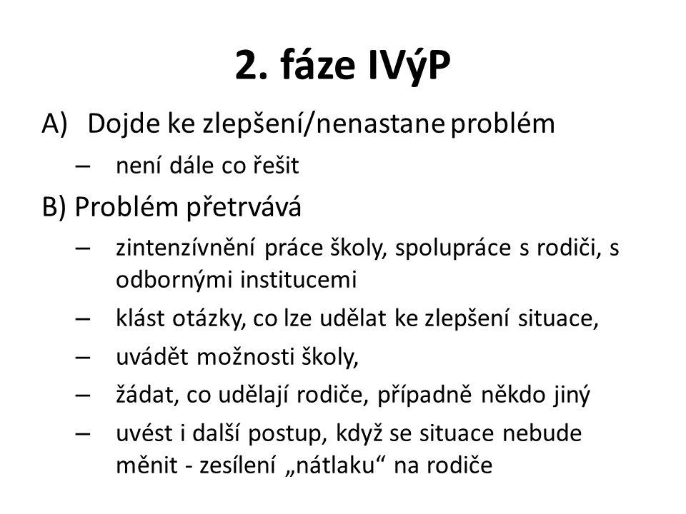 2. fáze IVýP Dojde ke zlepšení/nenastane problém B) Problém přetrvává