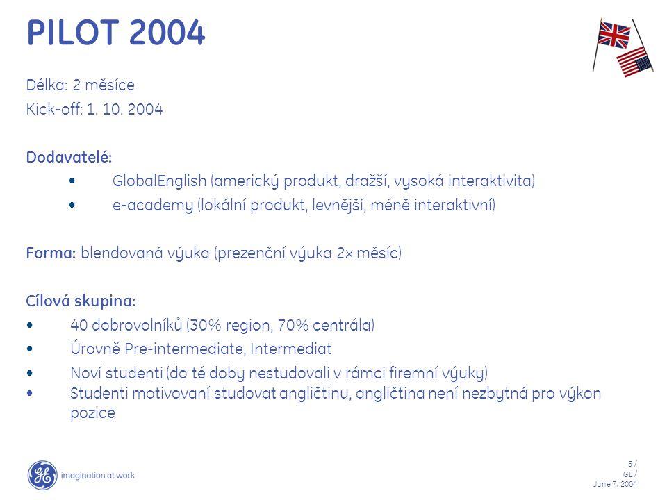 PILOT 2004 Délka: 2 měsíce Kick-off: 1. 10. 2004 Dodavatelé: