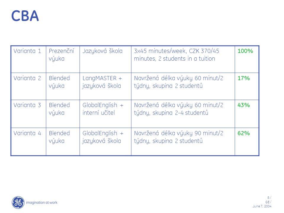 CBA Varianta 1 Prezenční výuka Jazyková škola