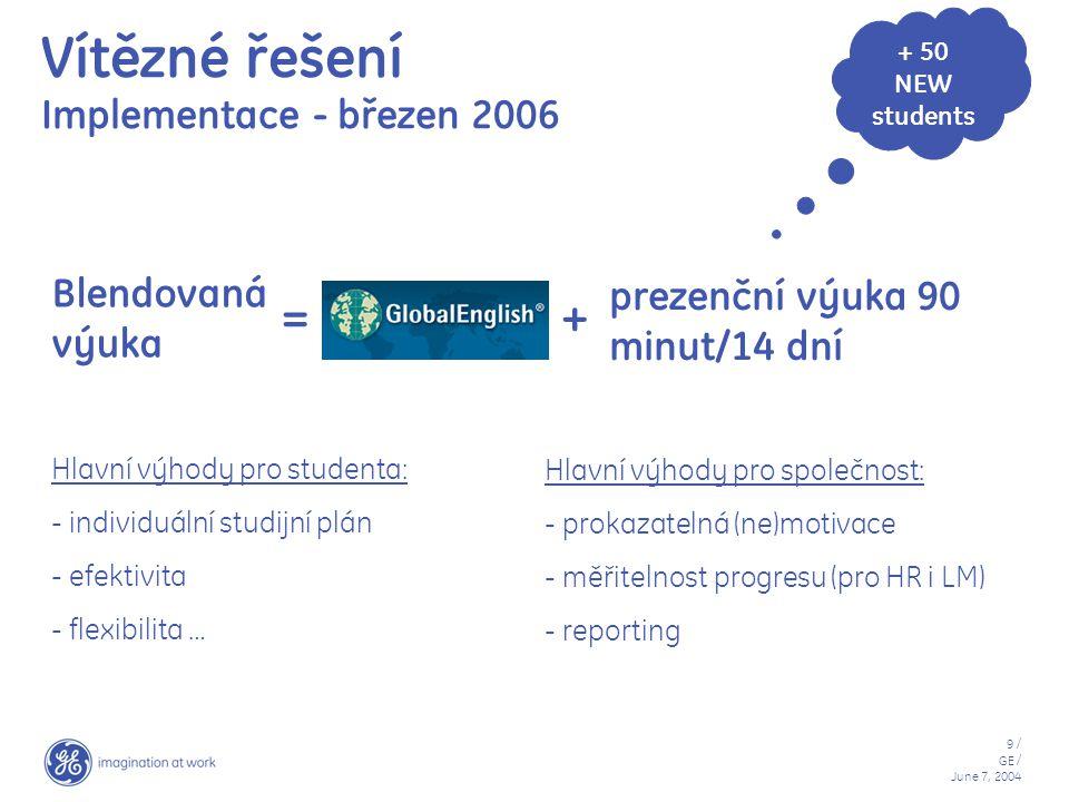 Vítězné řešení Implementace - březen 2006