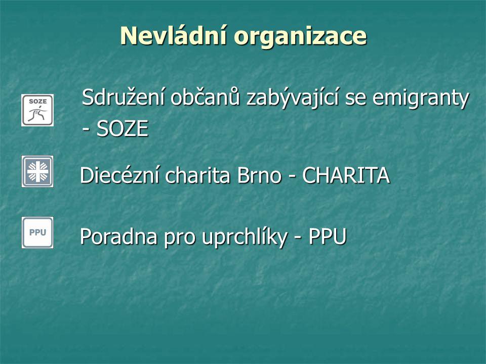 Nevládní organizace Sdružení občanů zabývající se emigranty - SOZE