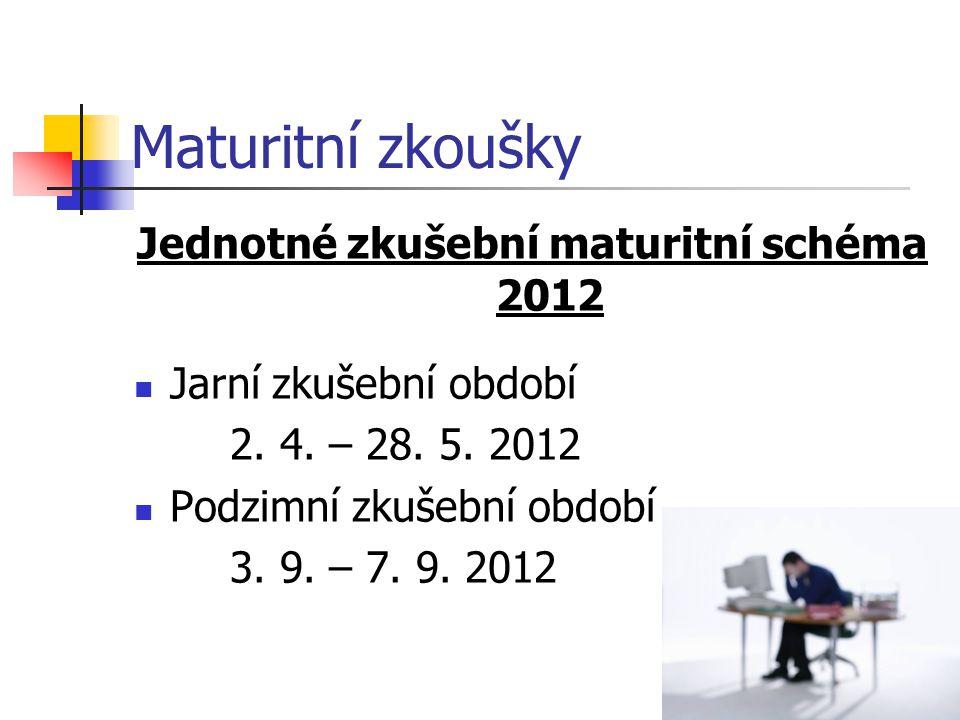 Jednotné zkušební maturitní schéma 2012