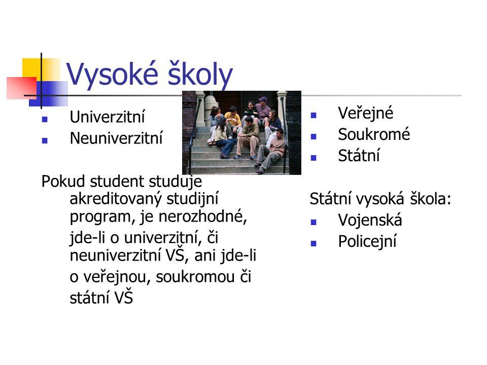 Vysoké školy Veřejné Soukromé Státní Státní vysoká škola: Vojenská