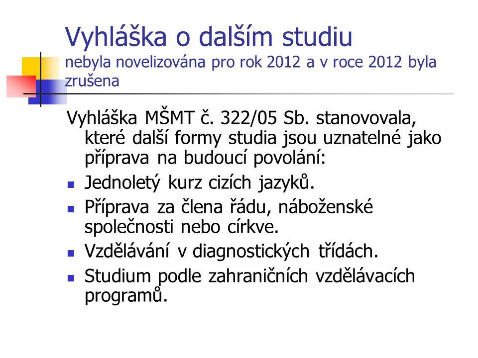 Vyhláška o dalším studiu nebyla novelizována pro rok 2012 a v roce 2012 byla zrušena