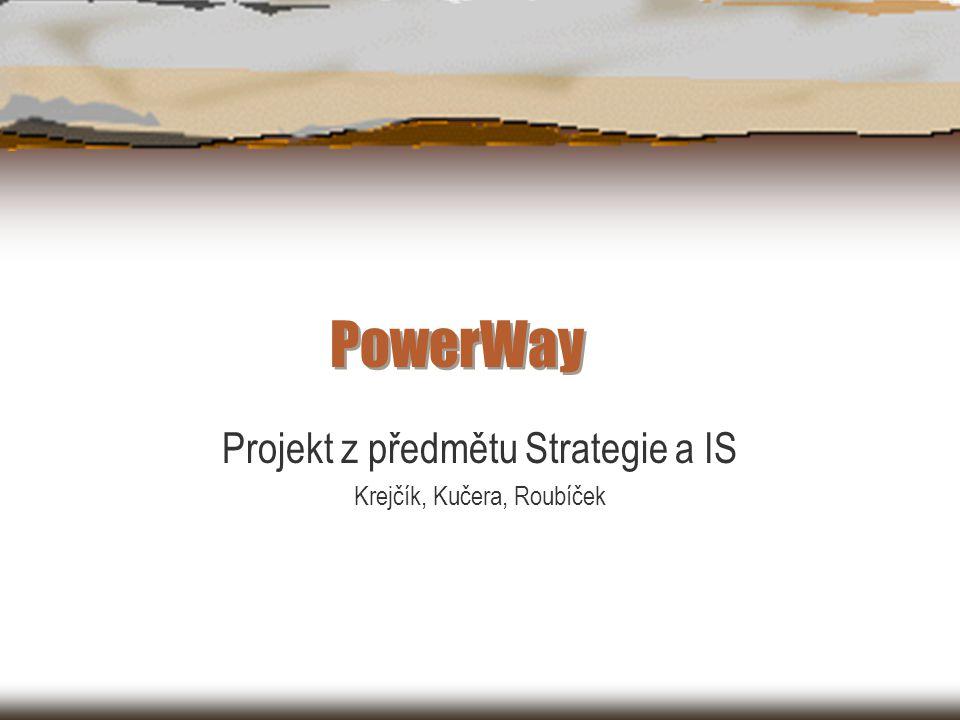 Projekt z předmětu Strategie a IS Krejčík, Kučera, Roubíček