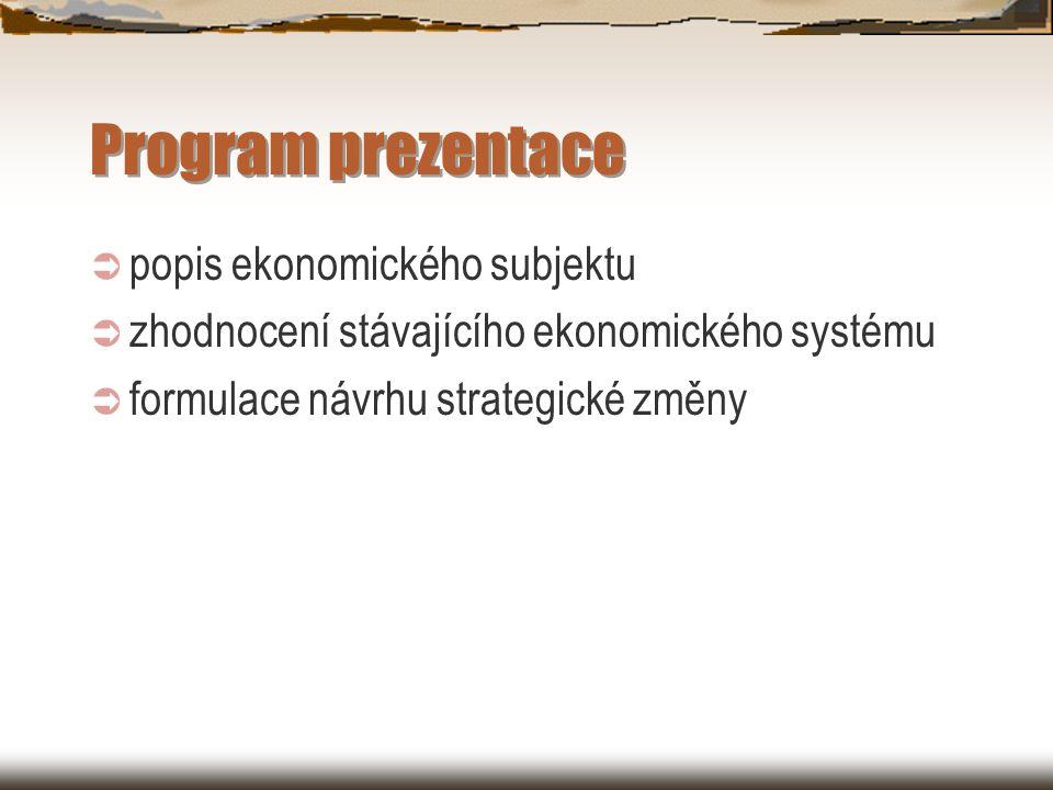 Program prezentace popis ekonomického subjektu