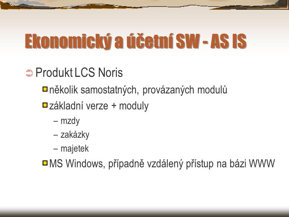 Ekonomický a účetní SW - AS IS