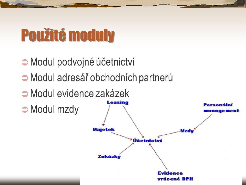 Použité moduly Modul podvojné účetnictví