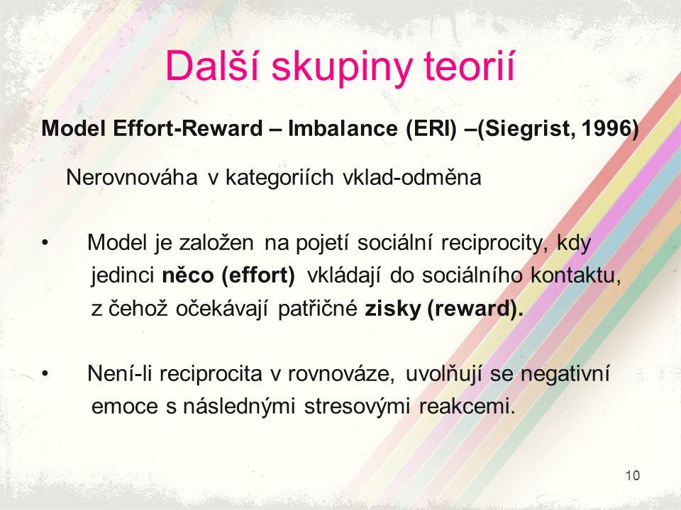 Další skupiny teorií Model Effort-Reward – Imbalance (ERI) –(Siegrist, 1996) Nerovnováha v kategoriích vklad-odměna.