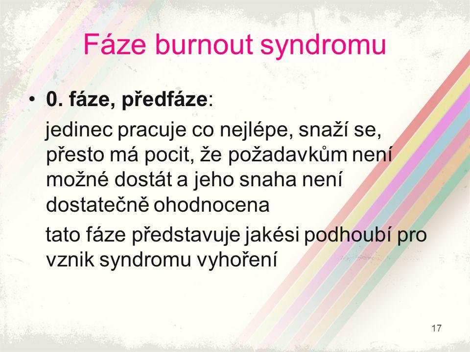 Fáze burnout syndromu 0. fáze, předfáze: