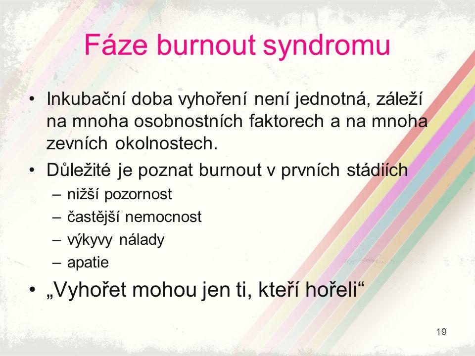 """Fáze burnout syndromu """"Vyhořet mohou jen ti, kteří hořeli"""