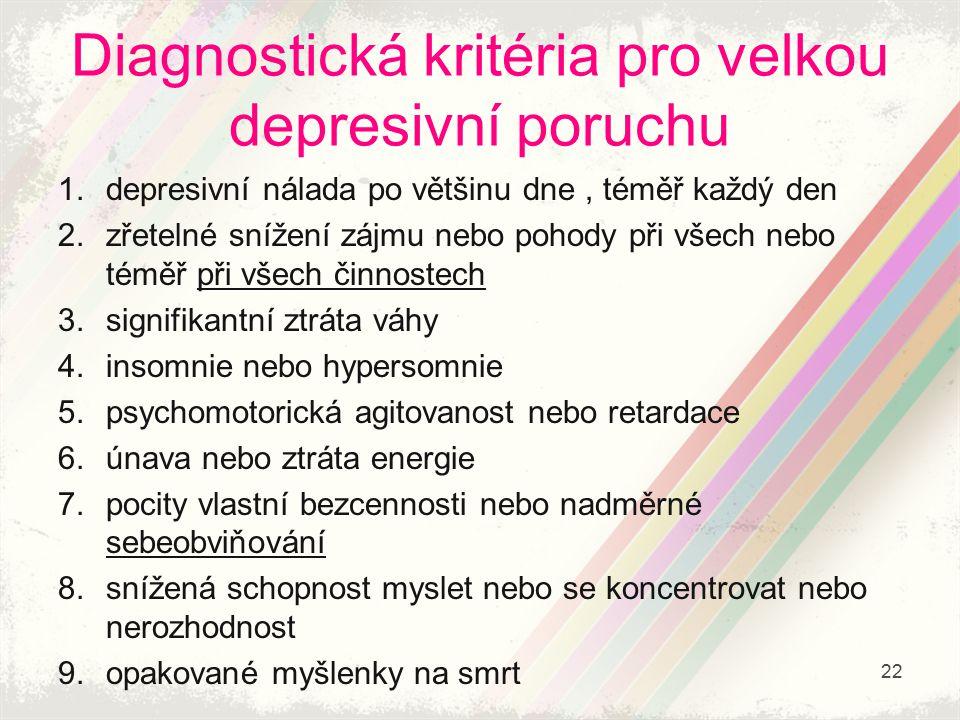 Diagnostická kritéria pro velkou depresivní poruchu