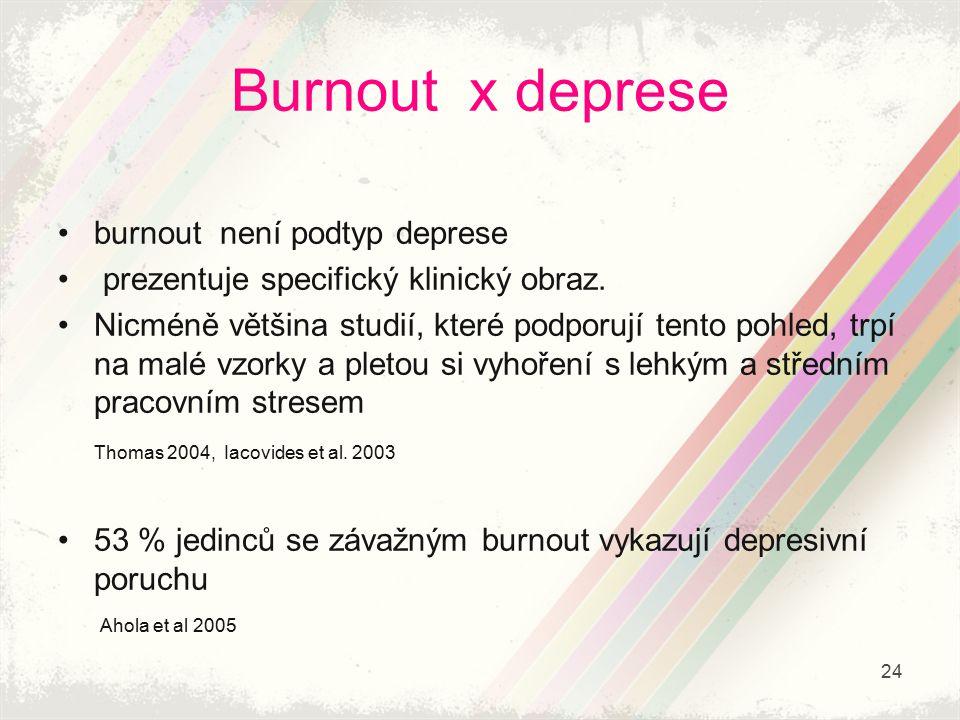 Burnout x deprese burnout není podtyp deprese