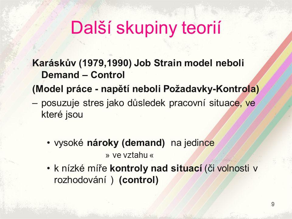 Další skupiny teorií Karáskův (1979,1990) Job Strain model neboli Demand – Control. (Model práce - napětí neboli Požadavky-Kontrola)