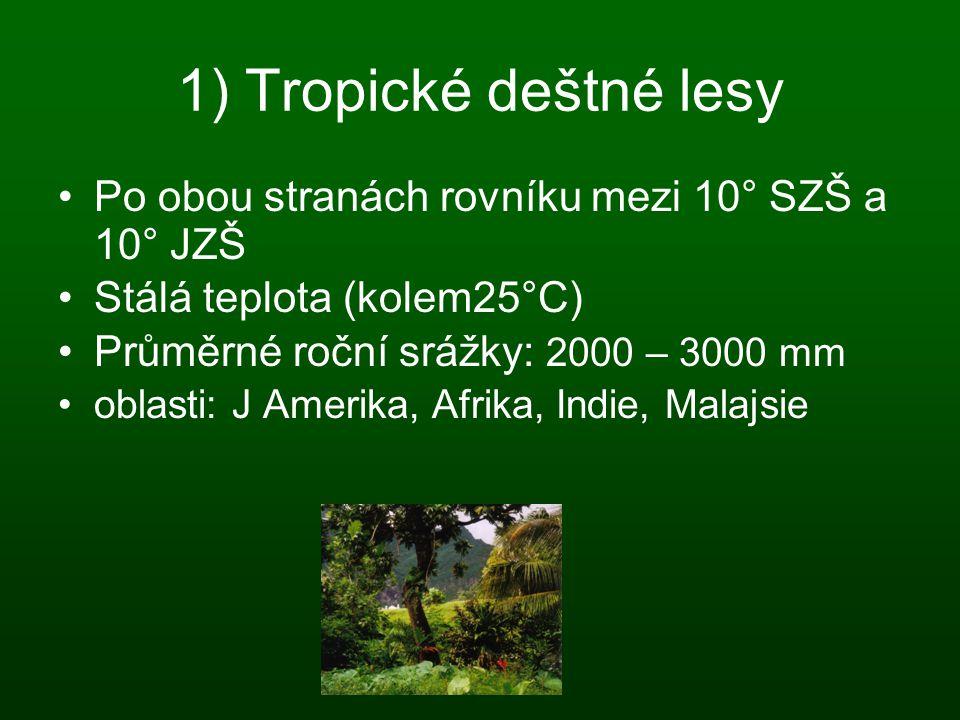 1) Tropické deštné lesy Po obou stranách rovníku mezi 10° SZŠ a 10° JZŠ. Stálá teplota (kolem25°C)