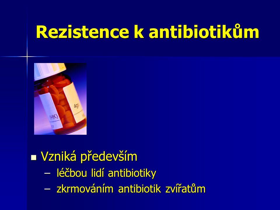 Rezistence k antibiotikům