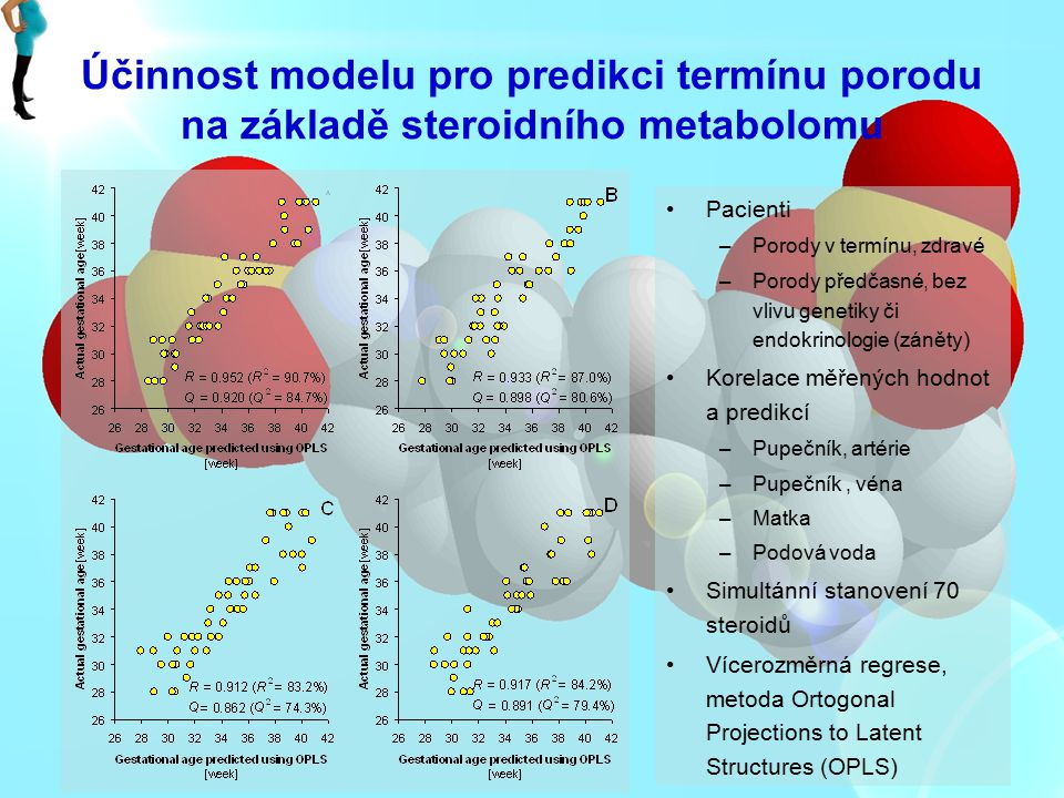 Účinnost modelu pro predikci termínu porodu na základě steroidního metabolomu