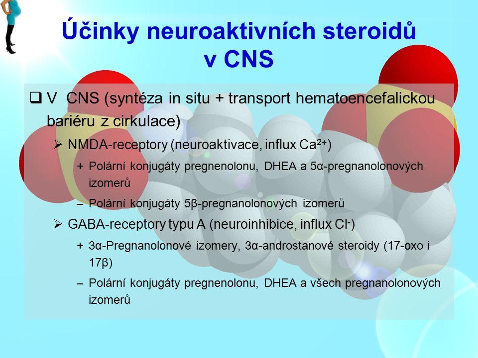 Účinky neuroaktivních steroidů v CNS