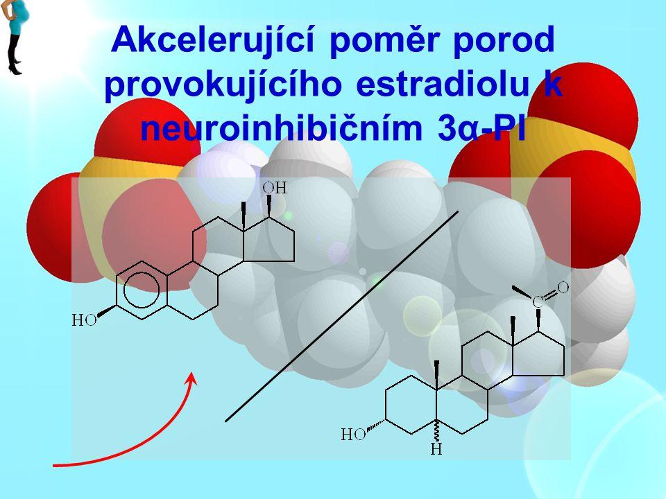 Akcelerující poměr porod provokujícího estradiolu k neuroinhibičním 3α-PI