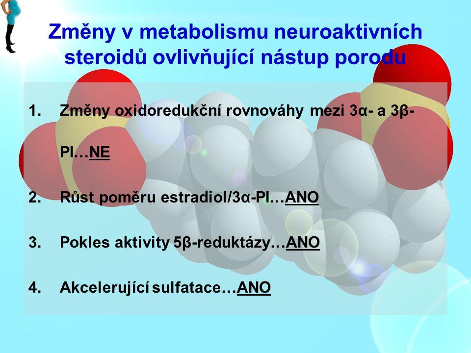 Změny v metabolismu neuroaktivních steroidů ovlivňující nástup porodu