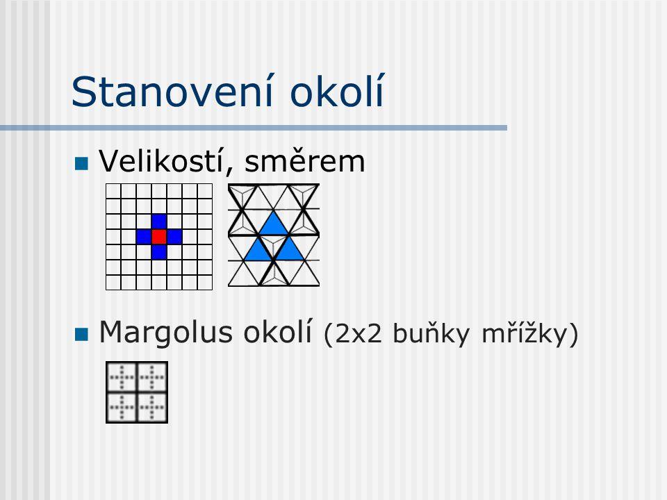 Stanovení okolí Velikostí, směrem Margolus okolí (2x2 buňky mřížky)
