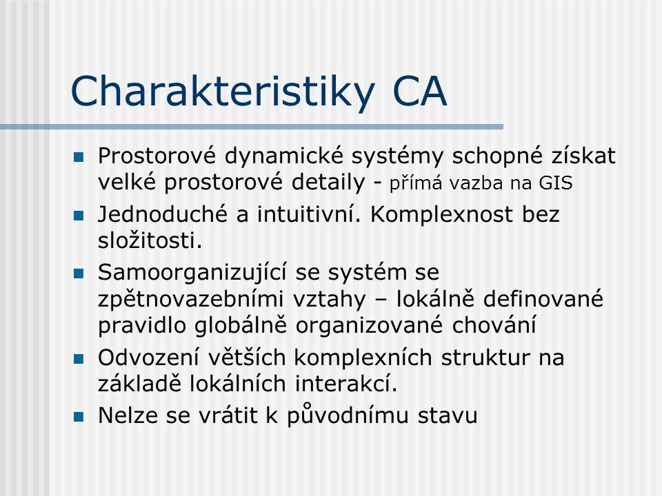 Charakteristiky CA Prostorové dynamické systémy schopné získat velké prostorové detaily - přímá vazba na GIS.
