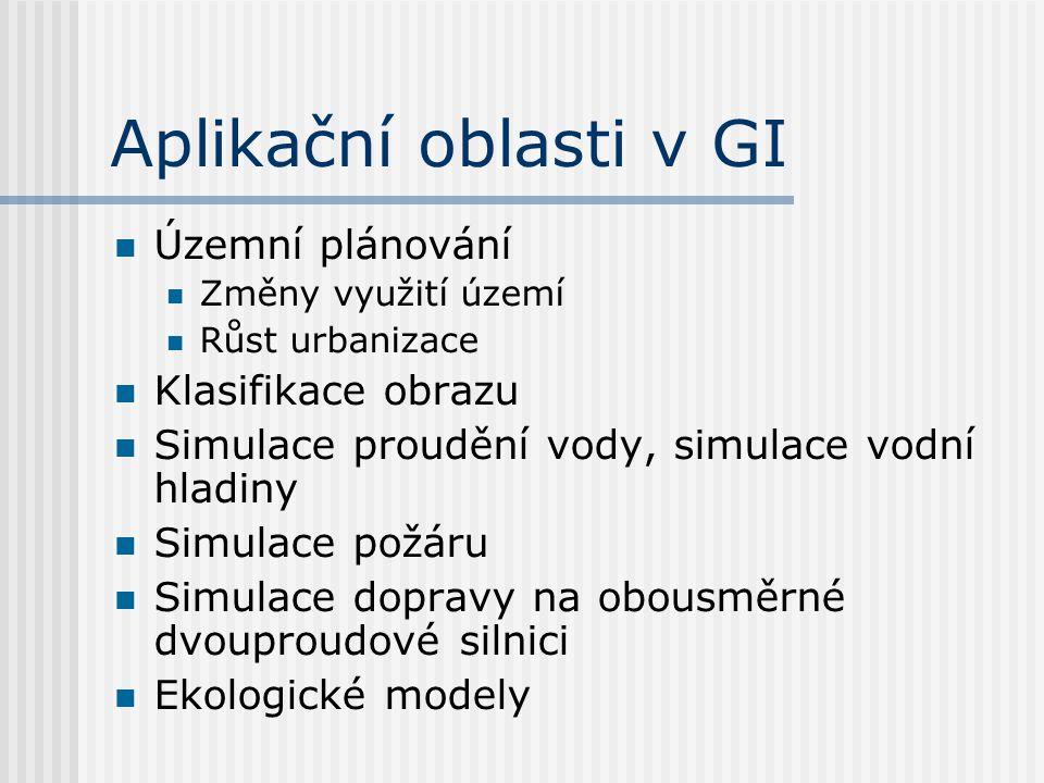 Aplikační oblasti v GI Územní plánování Klasifikace obrazu