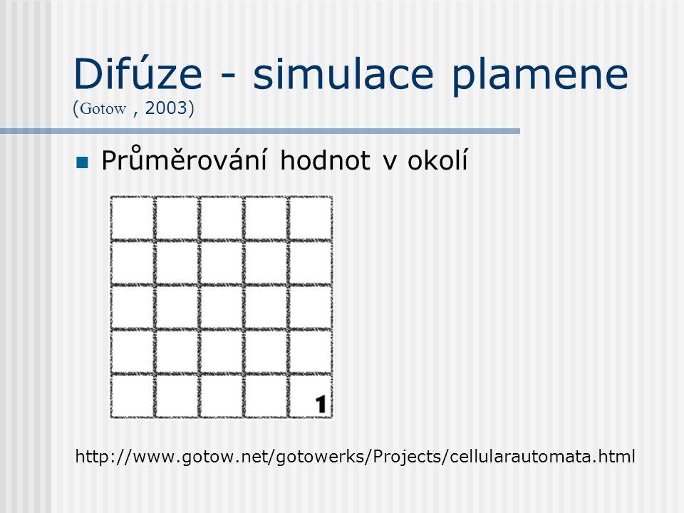 Difúze - simulace plamene (Gotow , 2003)