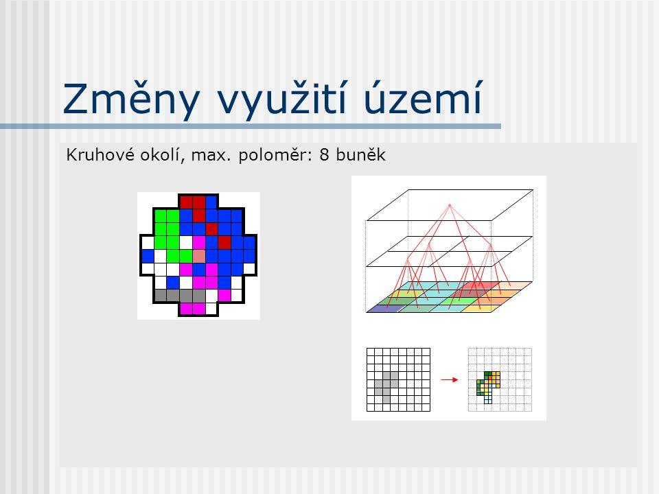 Změny využití území Kruhové okolí, max. poloměr: 8 buněk
