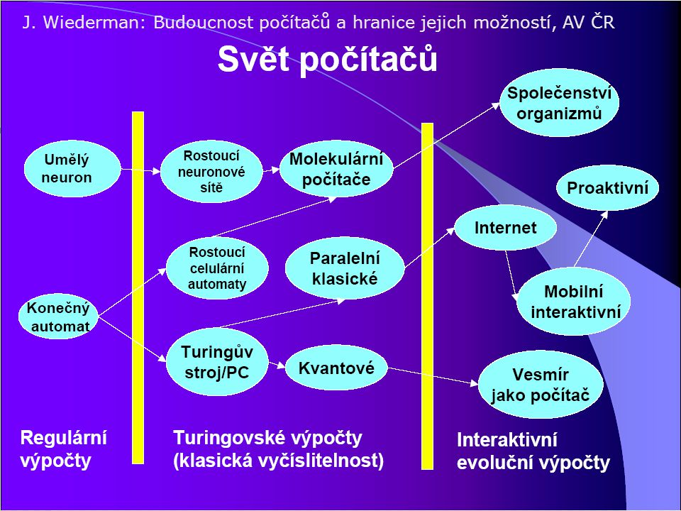 J. Wiederman: Budoucnost počítačů a hranice jejich možností, AV ČR