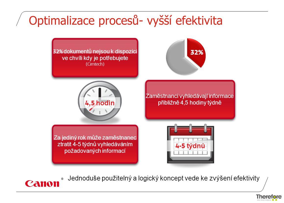 Optimalizace procesů- vyšší efektivita