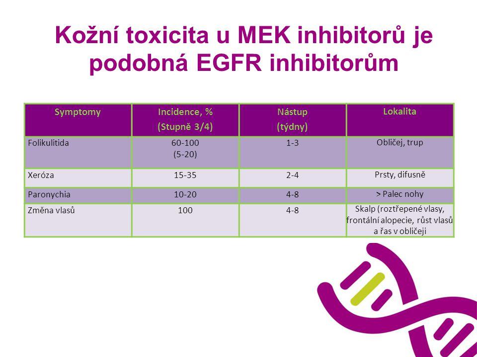 Kožní toxicita u MEK inhibitorů je podobná EGFR inhibitorům