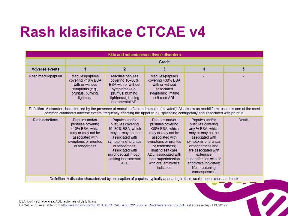 Rash klasifikace CTCAE v4