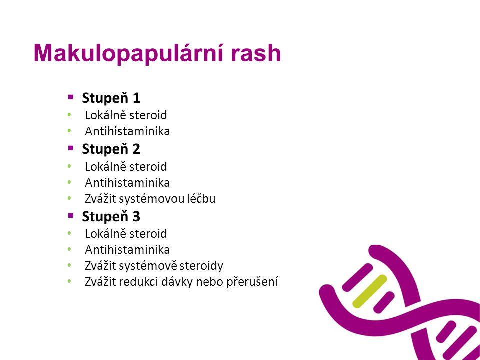 Makulopapulární rash Stupeň 1 Stupeň 2 Stupeň 3 Lokálně steroid
