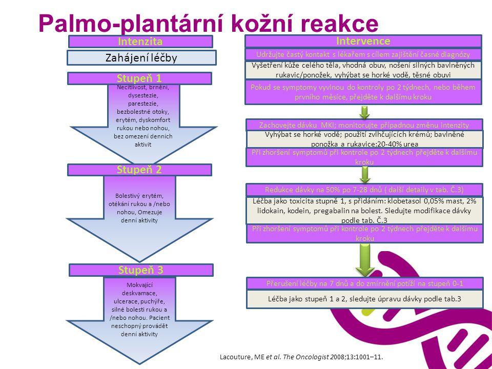 Palmo-plantární kožní reakce